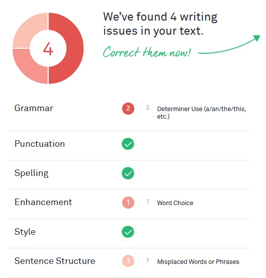 How Grammarly Can Help You In Your Entrepreneurship Journey